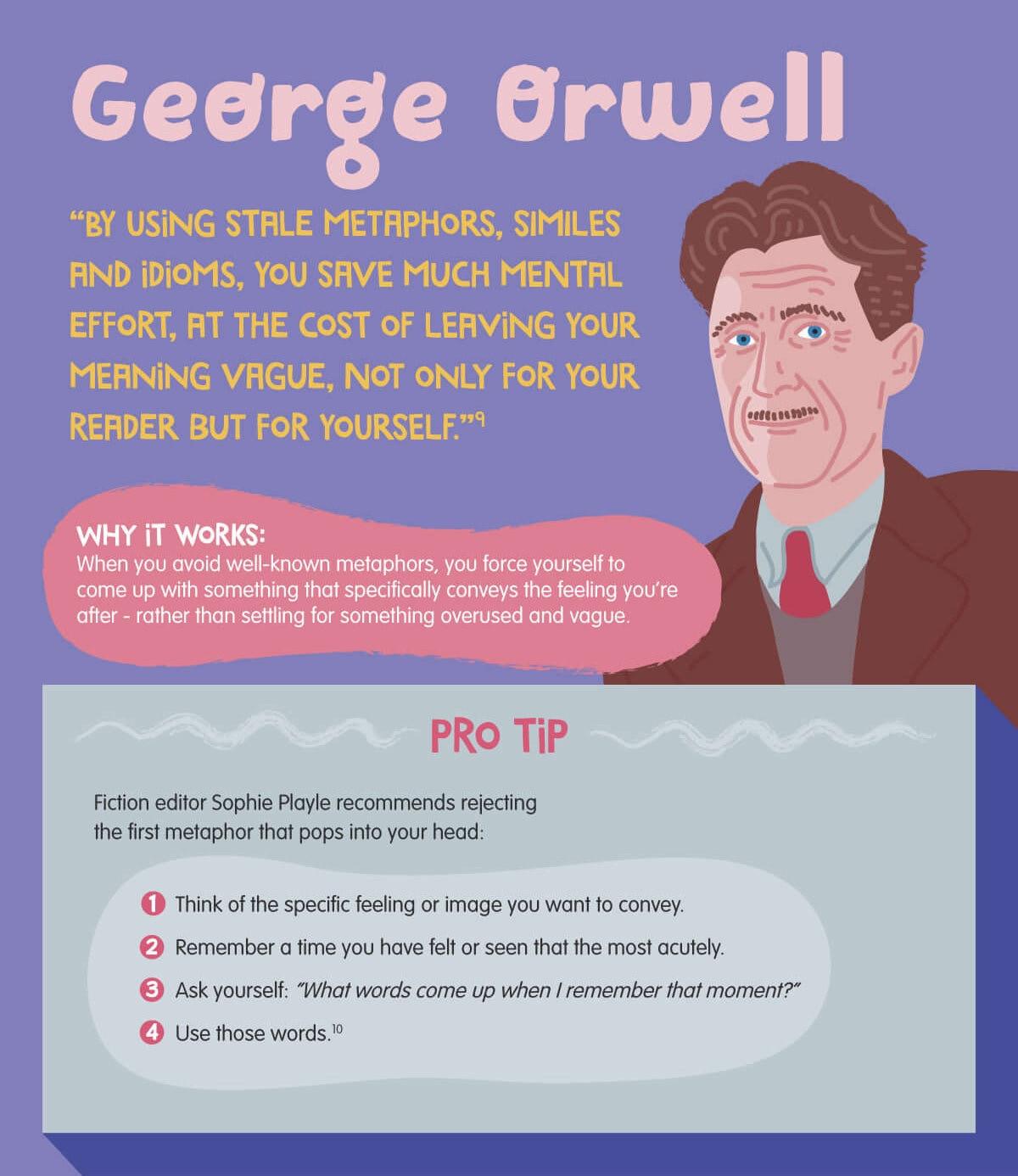 George Orwell on writing