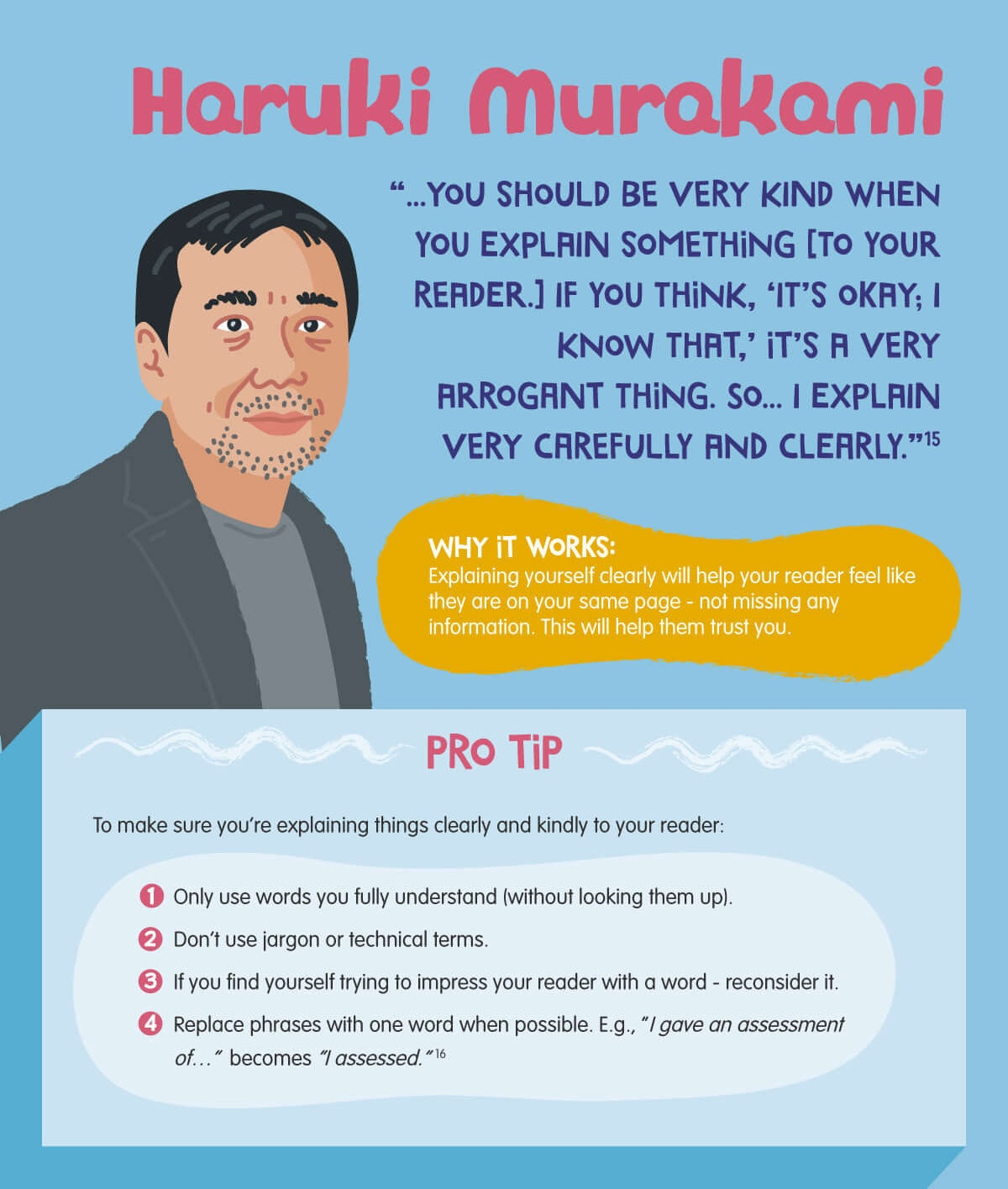 Haruki Murakami writing advice