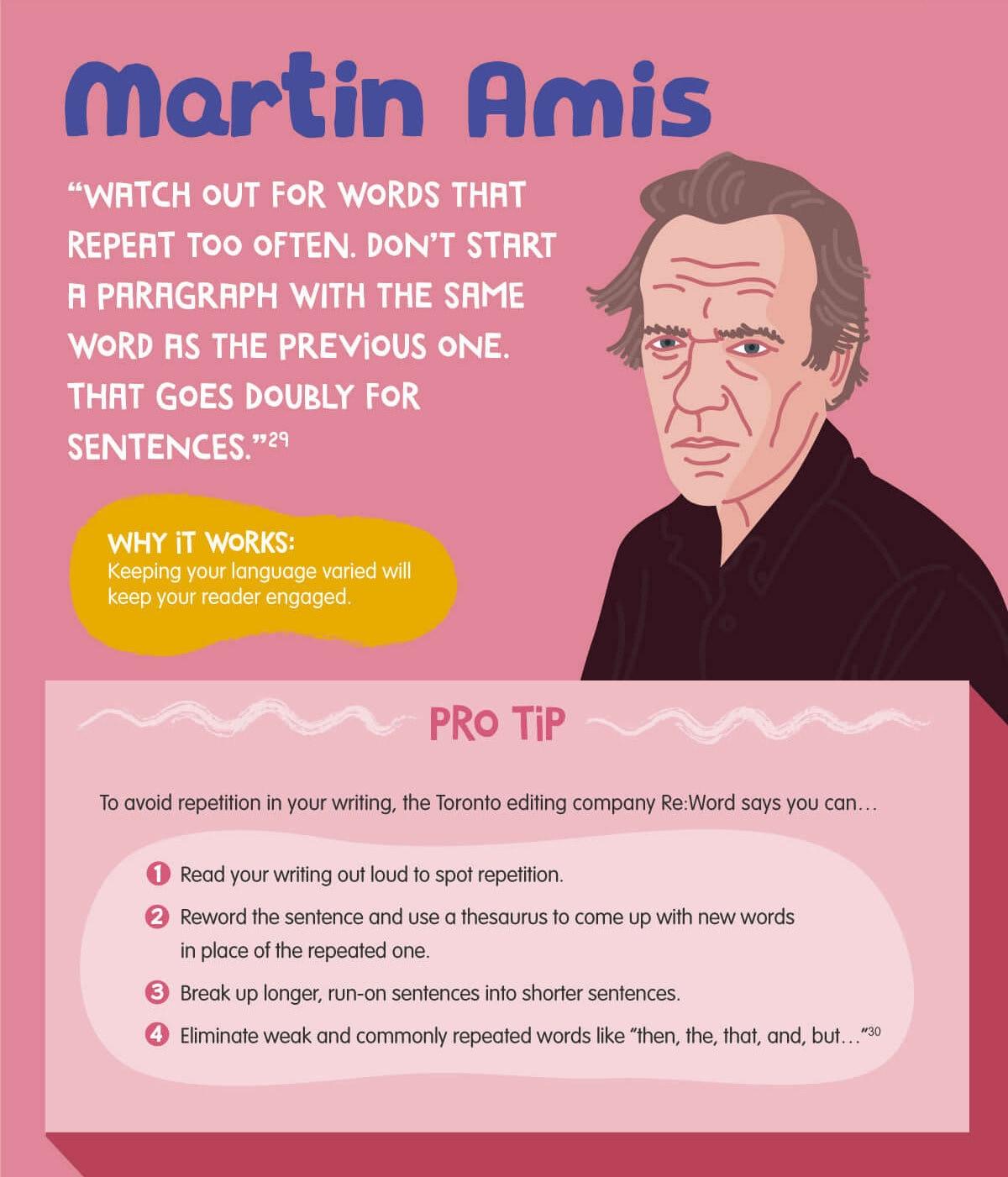 Martin Amis on writing