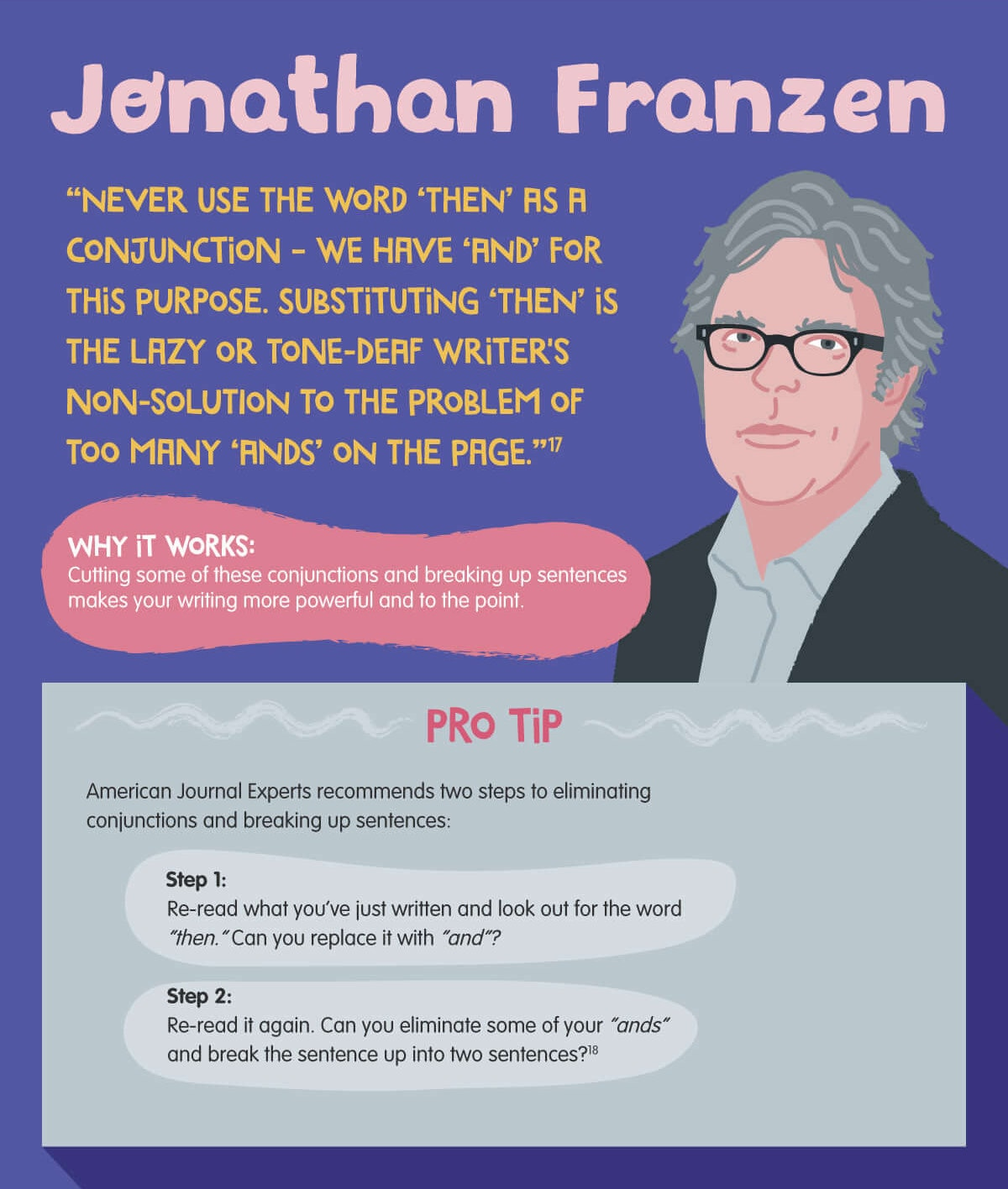 Writing advice from Jonathan Franzen