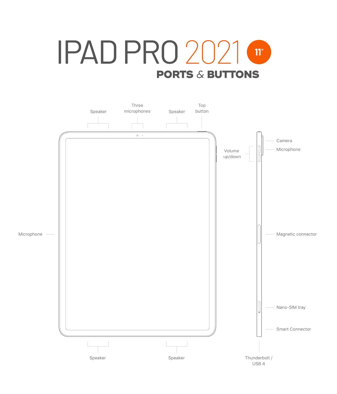 iPad Pro 11 2021 ports buttons speakers