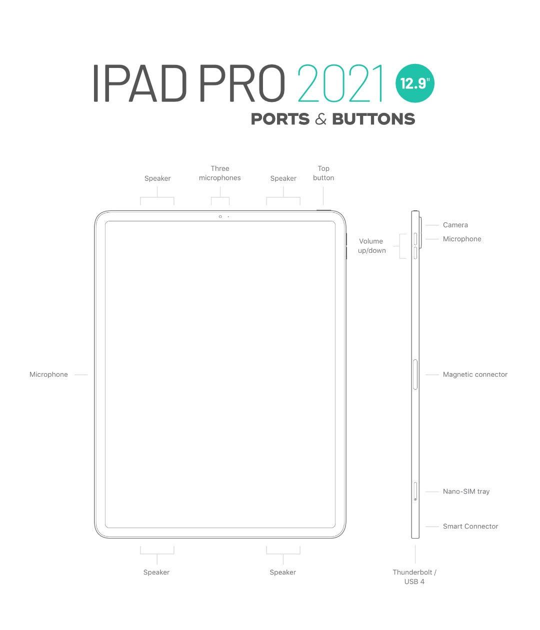 iPad Pro 12.9 2021 connectors ports speakers