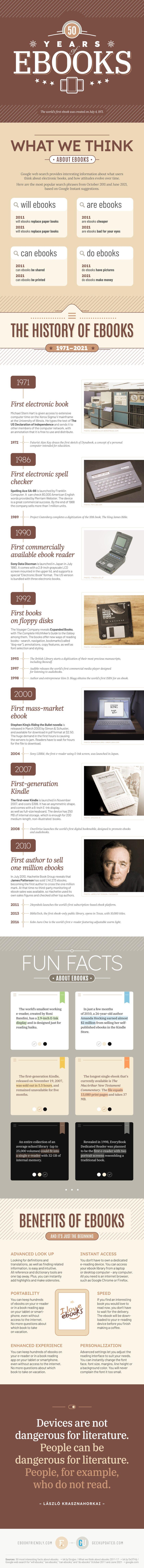 50 years of ebooks - full infographic
