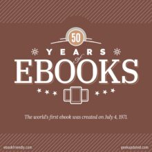 50th anniversary of ebooks – facts, benefits, timeline (infographic)