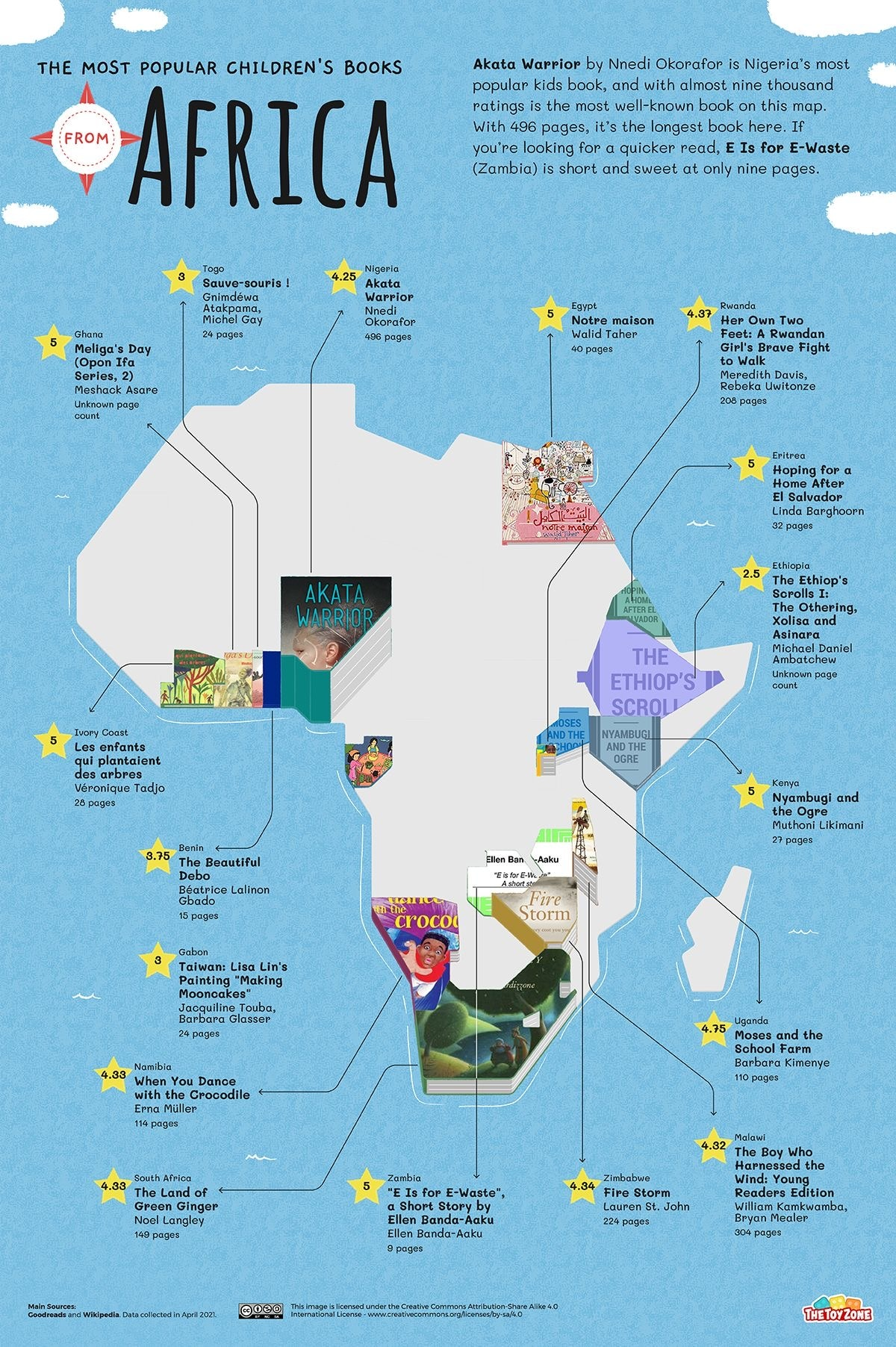 Most popular children's books from Africa