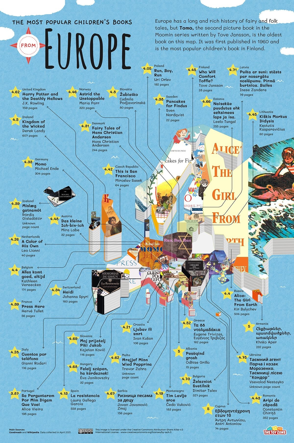 Most popular children's books from Europe