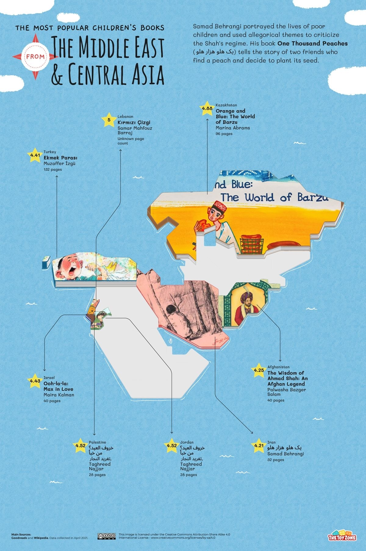 Most popular children's books from Middle East Asia