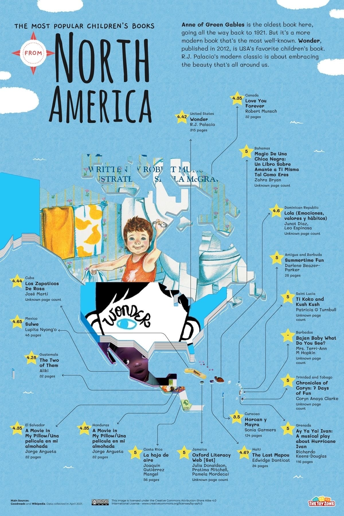 Most popular children's books from North America