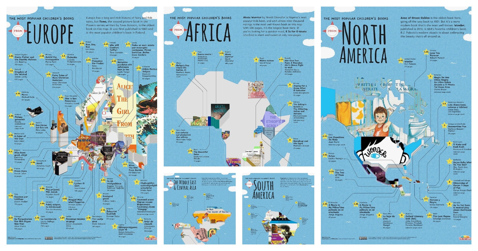 Most popular children's books from around the world
