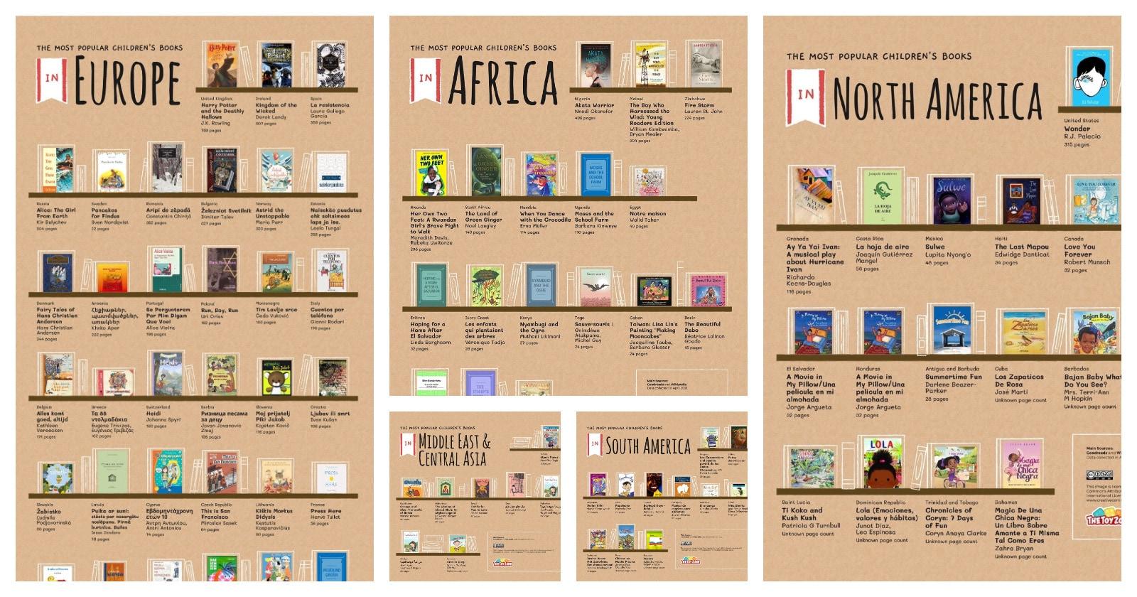 Most read children's books around the world