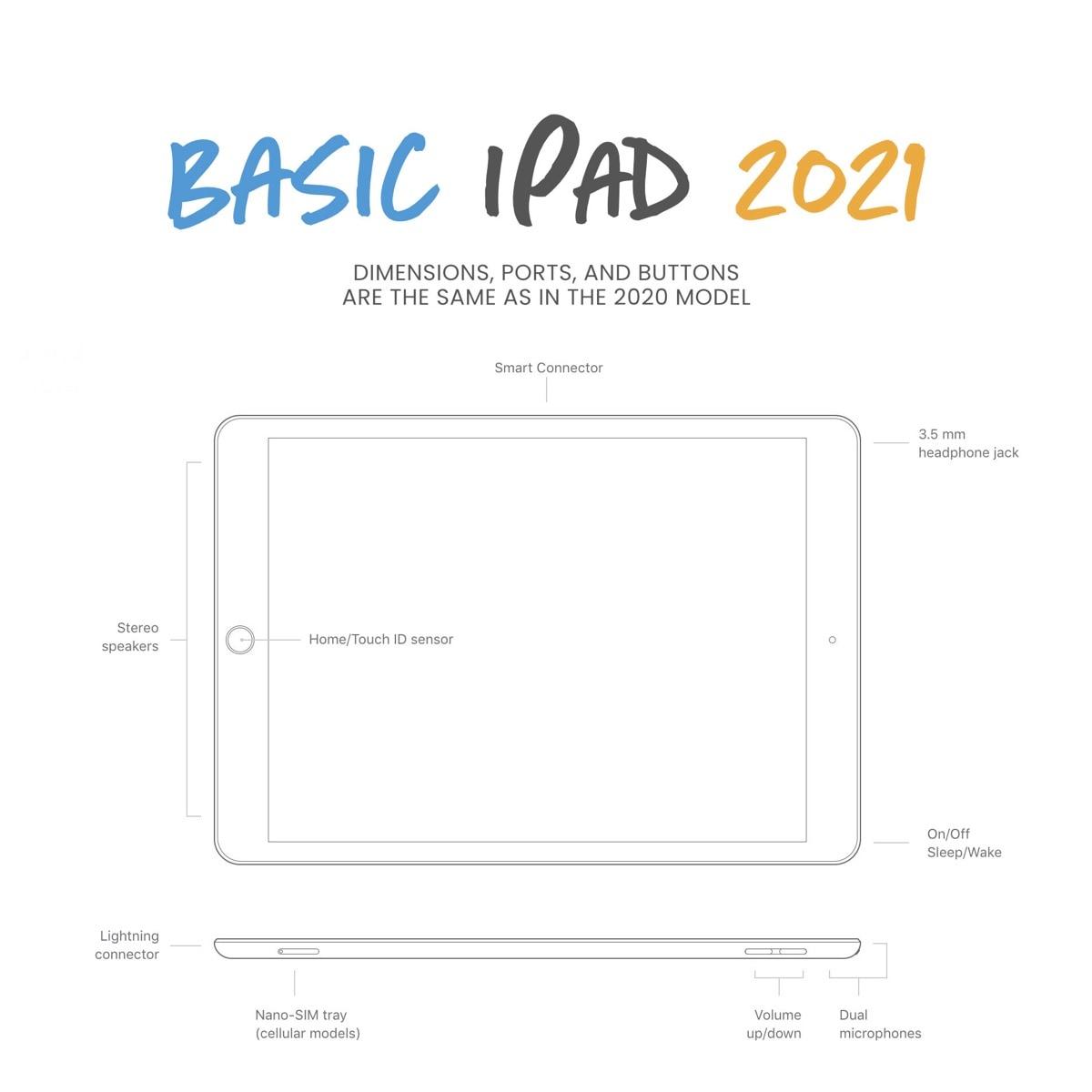 Basic Apple iPad 2021 ports buttons