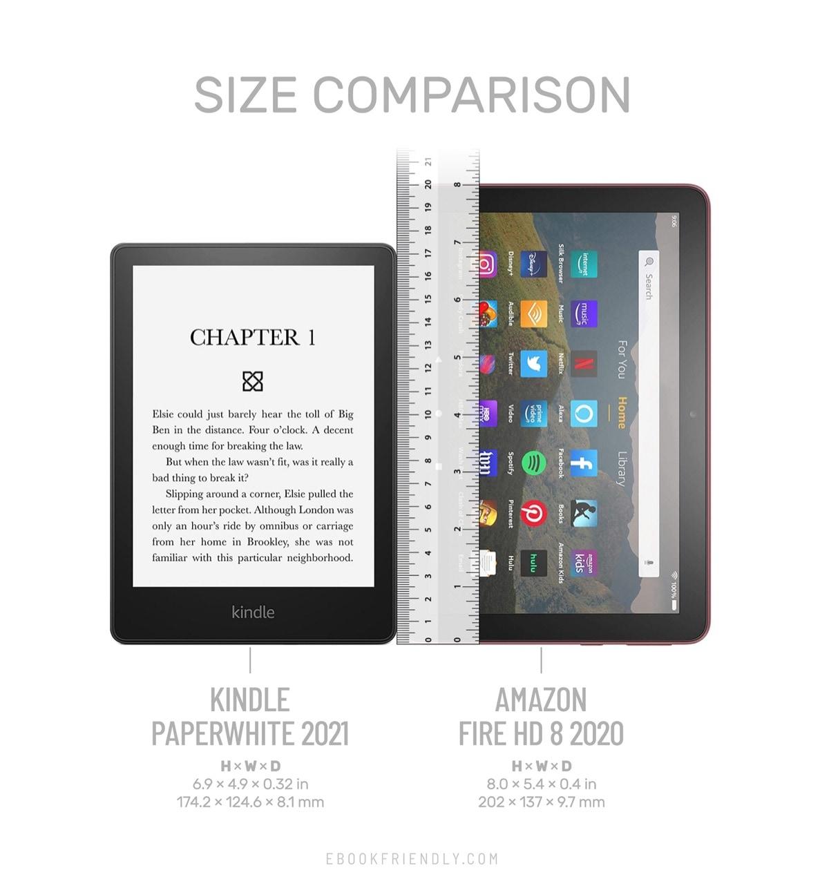 Kindle Paperwhite 6.8 2021 vs Amazon Fire HD 8 comparison